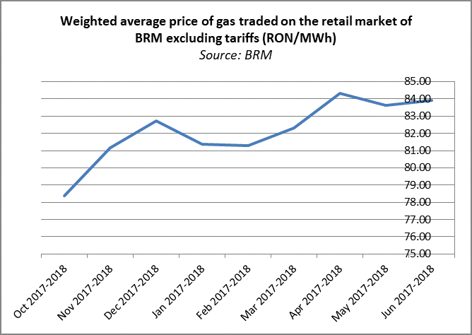 gas_price_bulletin_vol_IV_4